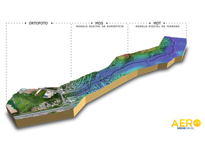 Levantamento topográfico